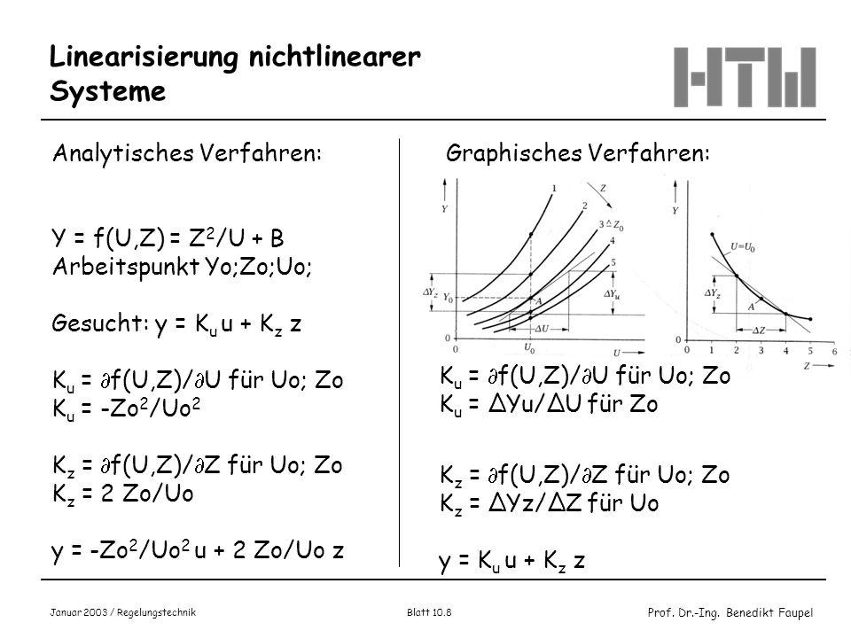 Prof. Dr.-Ing. Benedikt Faupel Januar 2003 / Regelungstechnik Blatt 10.8 Linearisierung nichtlinearer Systeme Analytisches Verfahren: Y = f(U,Z) = Z 2