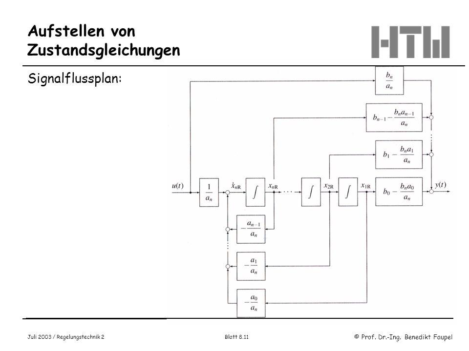 © Prof. Dr.-Ing. Benedikt Faupel Juli 2003 / Regelungstechnik 2 Blatt 8.11 Aufstellen von Zustandsgleichungen Signalflussplan: