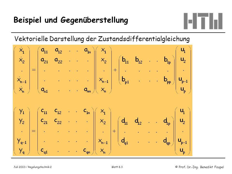 © Prof. Dr.-Ing. Benedikt Faupel Juli 2003 / Regelungstechnik 2 Blatt 8.3 Beispiel und Gegenüberstellung Vektorielle Darstellung der Zustandsdifferent