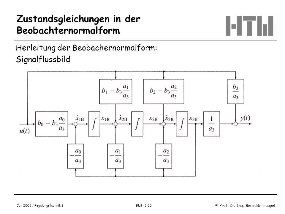 © Prof. Dr.-Ing. Benedikt Faupel Juli 2003 / Regelungstechnik 2 Blatt 8.30 Zustandsgleichungen in der Beobachternormalform Herleitung der Beobachernor