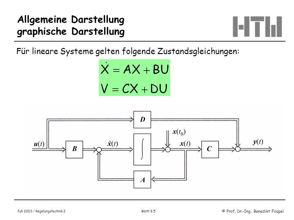 © Prof. Dr.-Ing. Benedikt Faupel Juli 2003 / Regelungstechnik 2 Blatt 8.5 Allgemeine Darstellung graphische Darstellung Für lineare Systeme gelten fol