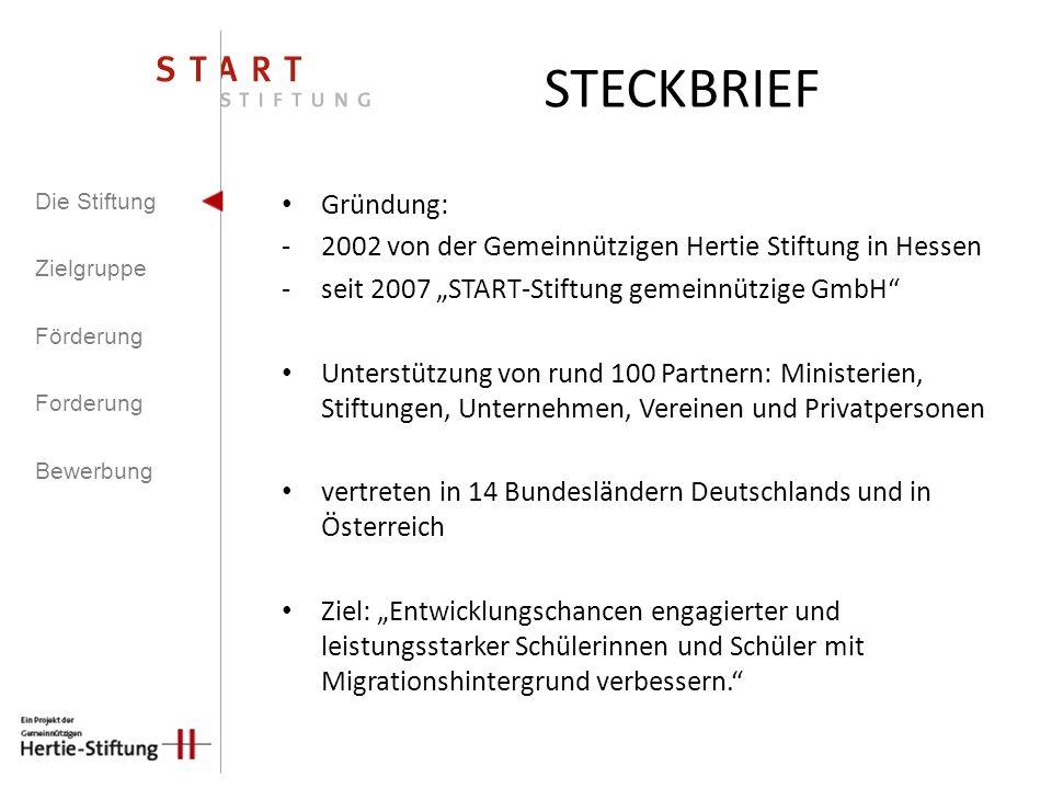 Gründung: -2002 von der Gemeinnützigen Hertie Stiftung in Hessen -seit 2007 START-Stiftung gemeinnützige GmbH Unterstützung von rund 100 Partnern: Min