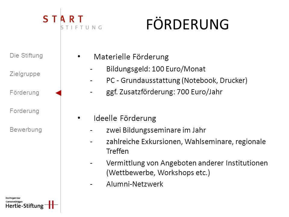 Materielle Förderung -Bildungsgeld: 100 Euro/Monat -PC - Grundausstattung (Notebook, Drucker) -ggf. Zusatzförderung: 700 Euro/Jahr Ideelle Förderung -