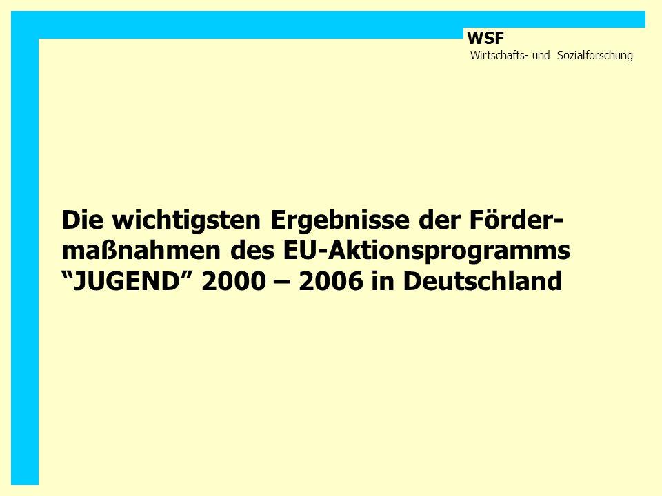 WSF Wirtschafts- und Sozialforschung Die wichtigsten Ergebnisse der Förder- maßnahmen des EU-Aktionsprogramms JUGEND 2000 – 2006 in Deutschland