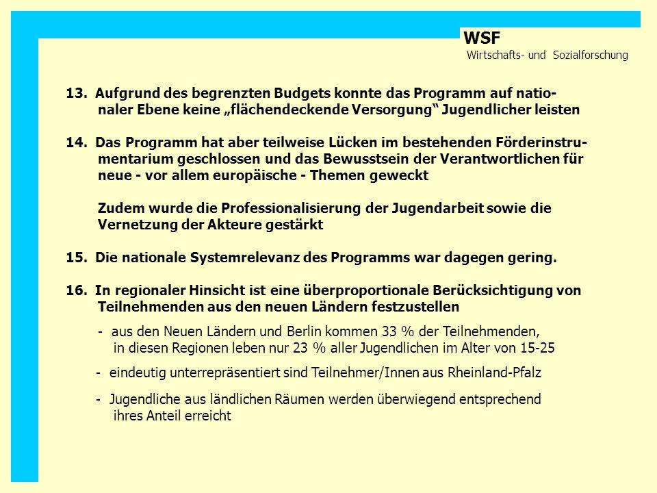 WSF Wirtschafts- und Sozialforschung 13. Aufgrund des begrenzten Budgets konnte das Programm auf natio- naler Ebene keine flächendeckende Versorgung J