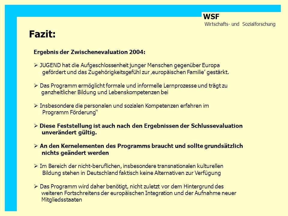 WSF Wirtschafts- und Sozialforschung Fazit: Ergebnis der Zwischenevaluation 2004: JUGEND hat die Aufgeschlossenheit junger Menschen gegenüber Europa g