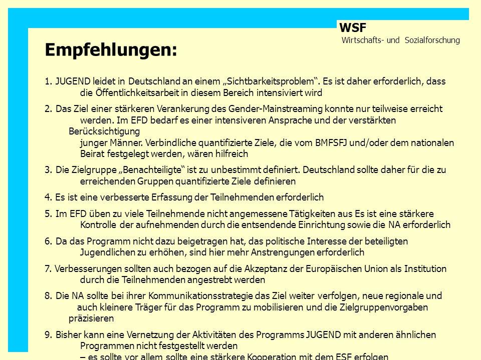 WSF Wirtschafts- und Sozialforschung Empfehlungen: 1. JUGEND leidet in Deutschland an einem Sichtbarkeitsproblem. Es ist daher erforderlich, dass die
