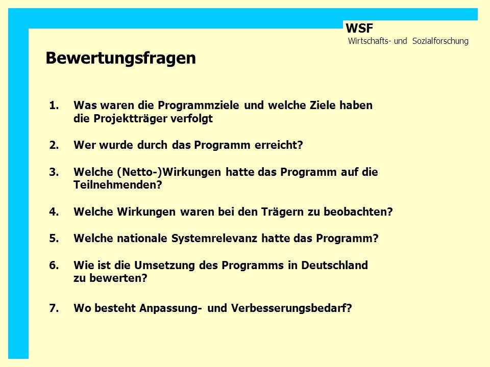 WSF Wirtschafts- und Sozialforschung Bewertungsfragen 1.Was waren die Programmziele und welche Ziele haben die Projektträger verfolgt 2.Wer wurde durc
