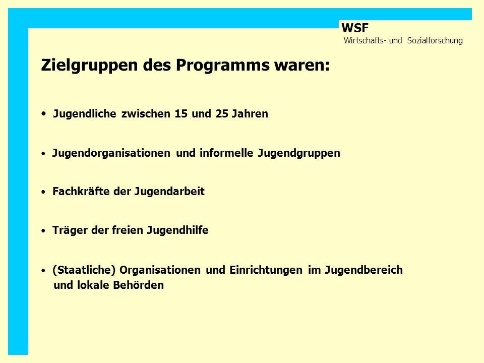WSF Wirtschafts- und Sozialforschung Zielgruppen des Programms waren: Jugendliche zwischen 15 und 25 Jahren Jugendorganisationen und informelle Jugend