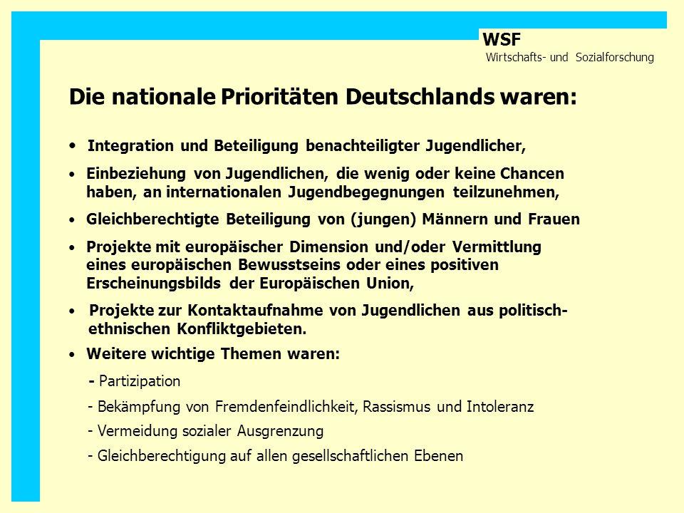 WSF Wirtschafts- und Sozialforschung Die nationale Prioritäten Deutschlands waren: Integration und Beteiligung benachteiligter Jugendlicher, Einbezieh