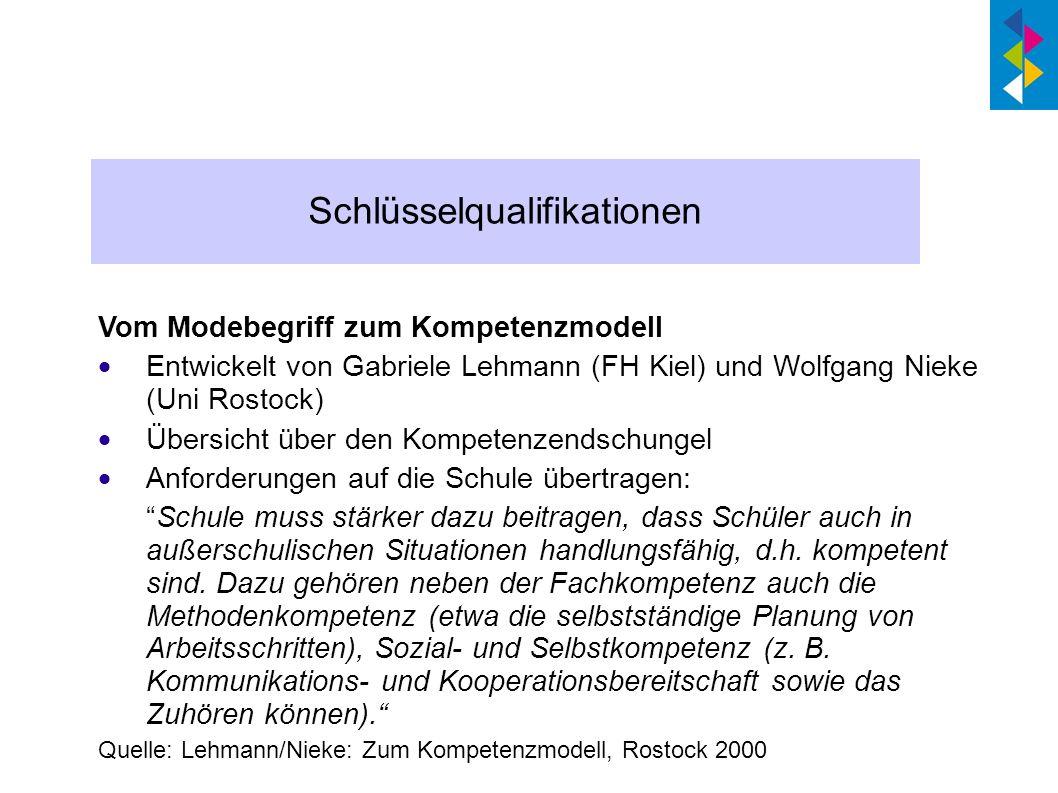 Vom Modebegriff zum Kompetenzmodell Entwickelt von Gabriele Lehmann (FH Kiel) und Wolfgang Nieke (Uni Rostock) Übersicht über den Kompetenzendschungel