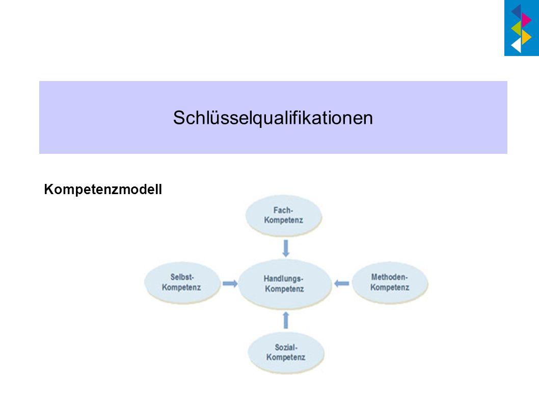 Kompetenzmodell Schlüsselqualifikationen