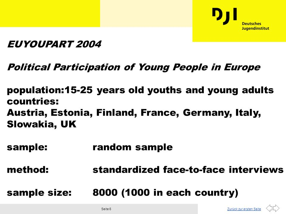 Zurück zur ersten SeiteSeite 7 Flash Eurobarometer 202 l Youth survey among people aged between 15-30 in the European Union l Gallup Organization / Directorate-General Communication l Fieldwork: January 2007 and February 2007 l Over 19 000 randomly selected citizens aged between 15 and 30 years were interviewed in the 27 Member States of the EU.