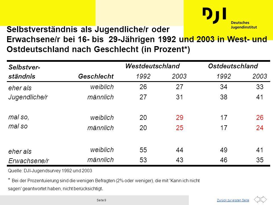 Zurück zur ersten SeiteSeite 30 Entwicklung der Mitgliedschaft in traditionellen Organisationen und Verbänden (in %) Mitgliedschaft in199219972003 Sportvereine353136 Heimat- u.