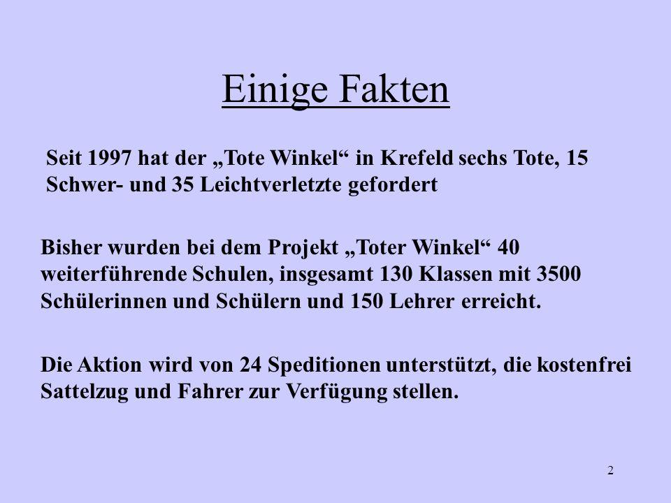 2 Einige Fakten Seit 1997 hat der Tote Winkel in Krefeld sechs Tote, 15 Schwer- und 35 Leichtverletzte gefordert Bisher wurden bei dem Projekt Toter W