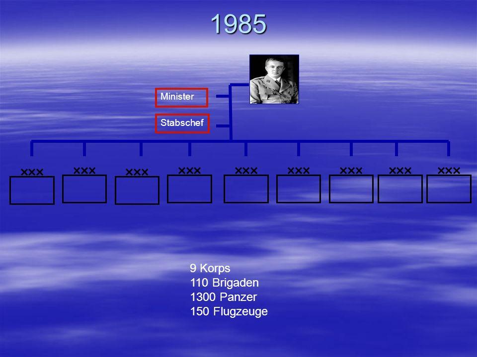 1991 - Sturz des kommunistischen Regimes Kommunismussturz