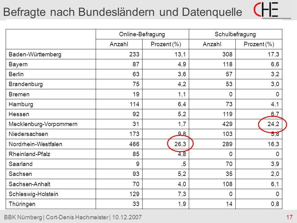 17BBK Nürnberg | Cort-Denis Hachmeister | 10.12.2007 Befragte nach Bundesländern und Datenquelle Online-BefragungSchulbefragung AnzahlProzent (%)Anzah