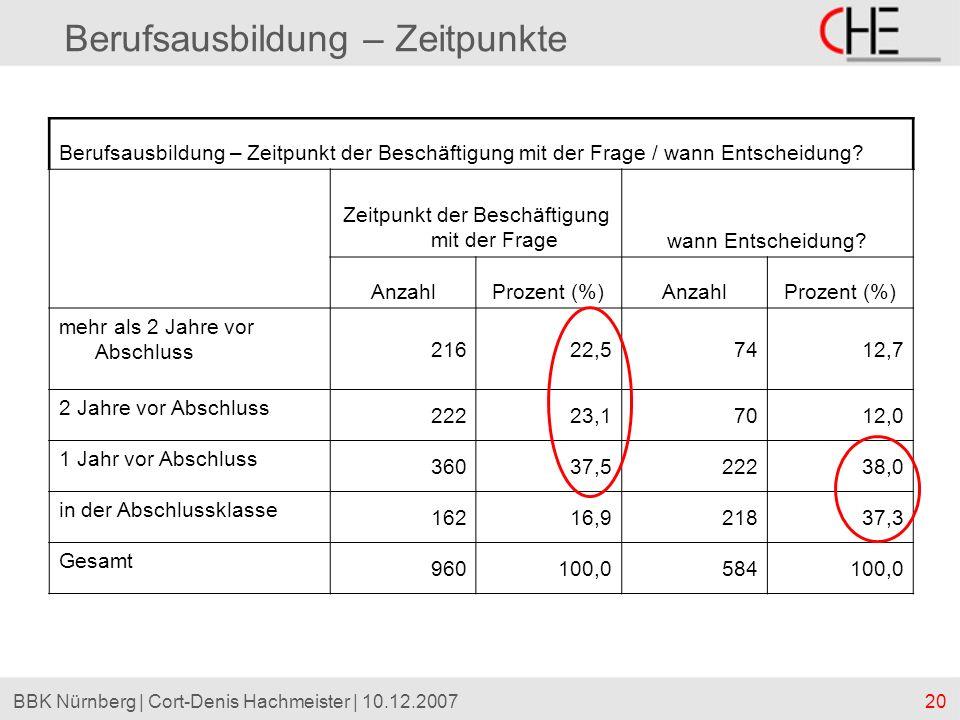 20BBK Nürnberg | Cort-Denis Hachmeister | 10.12.2007 Berufsausbildung – Zeitpunkte Berufsausbildung – Zeitpunkt der Beschäftigung mit der Frage / wann