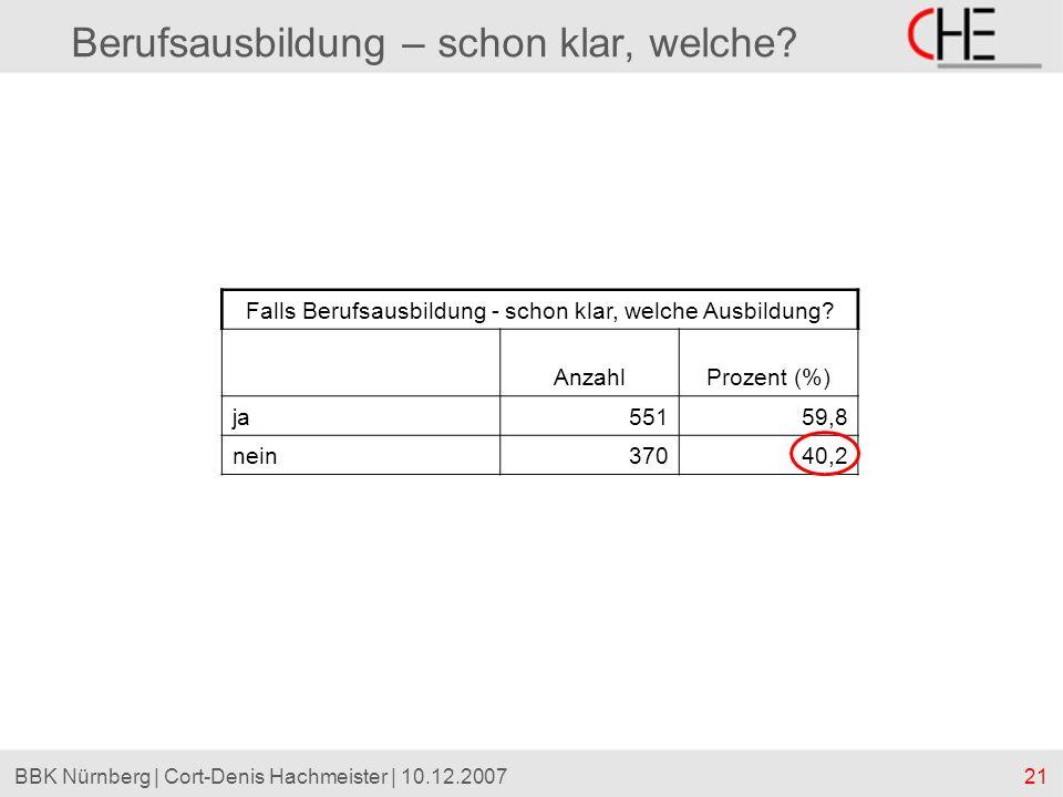 21BBK Nürnberg | Cort-Denis Hachmeister | 10.12.2007 Berufsausbildung – schon klar, welche? Falls Berufsausbildung - schon klar, welche Ausbildung? An