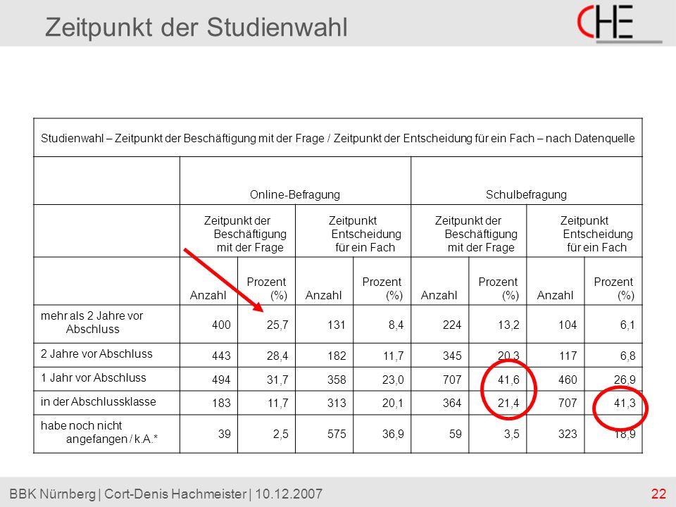 22BBK Nürnberg | Cort-Denis Hachmeister | 10.12.2007 Zeitpunkt der Studienwahl Studienwahl – Zeitpunkt der Beschäftigung mit der Frage / Zeitpunkt der