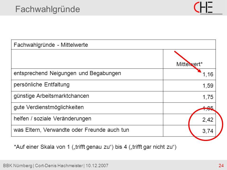 24BBK Nürnberg | Cort-Denis Hachmeister | 10.12.2007 Fachwahlgründe Fachwahlgründe - Mittelwerte Mittelwert* entsprechend Neigungen und Begabungen 1,1