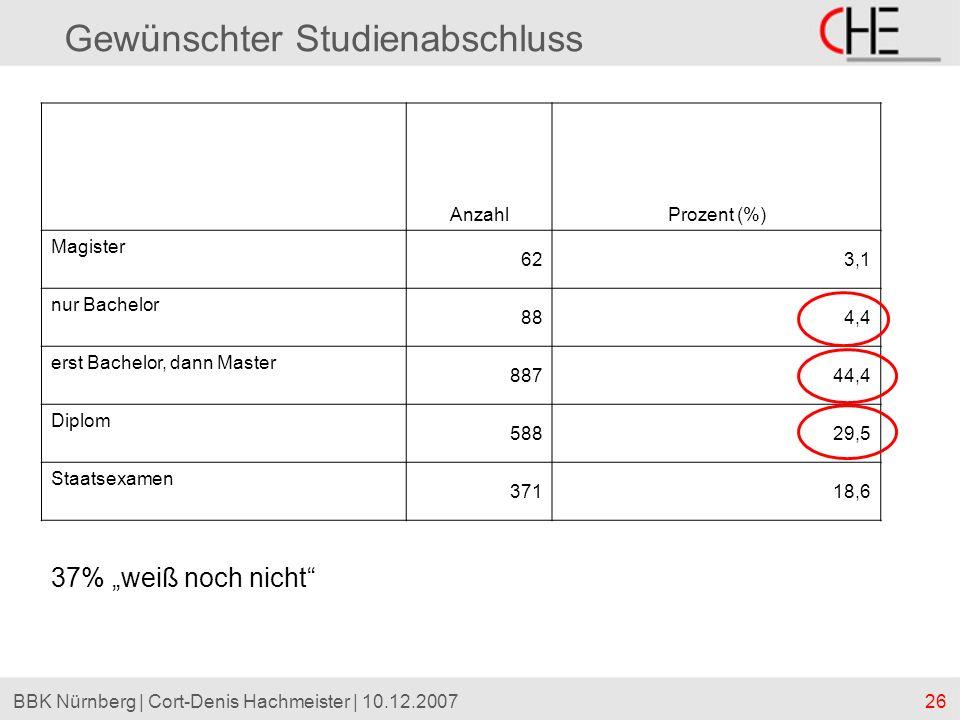 26BBK Nürnberg | Cort-Denis Hachmeister | 10.12.2007 Gewünschter Studienabschluss AnzahlProzent (%) Magister 623,1 nur Bachelor 884,4 erst Bachelor, d