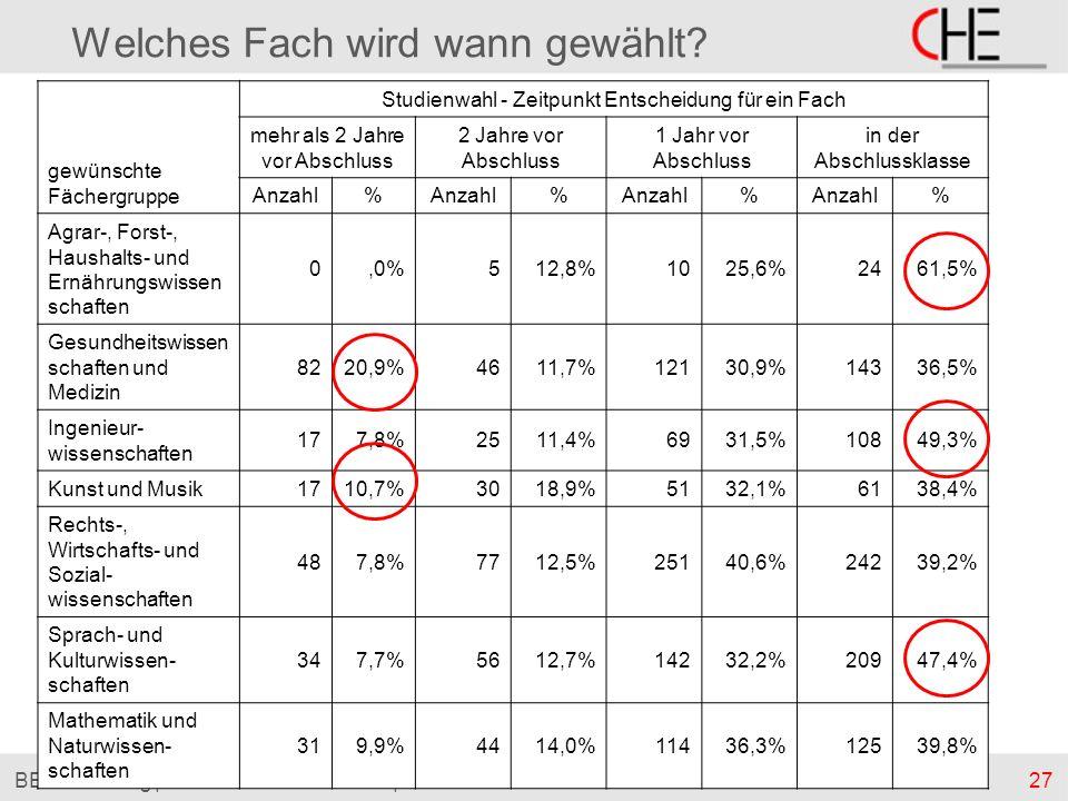 27BBK Nürnberg | Cort-Denis Hachmeister | 10.12.2007 Welches Fach wird wann gewählt? gewünschte Fächergruppe Studienwahl - Zeitpunkt Entscheidung für