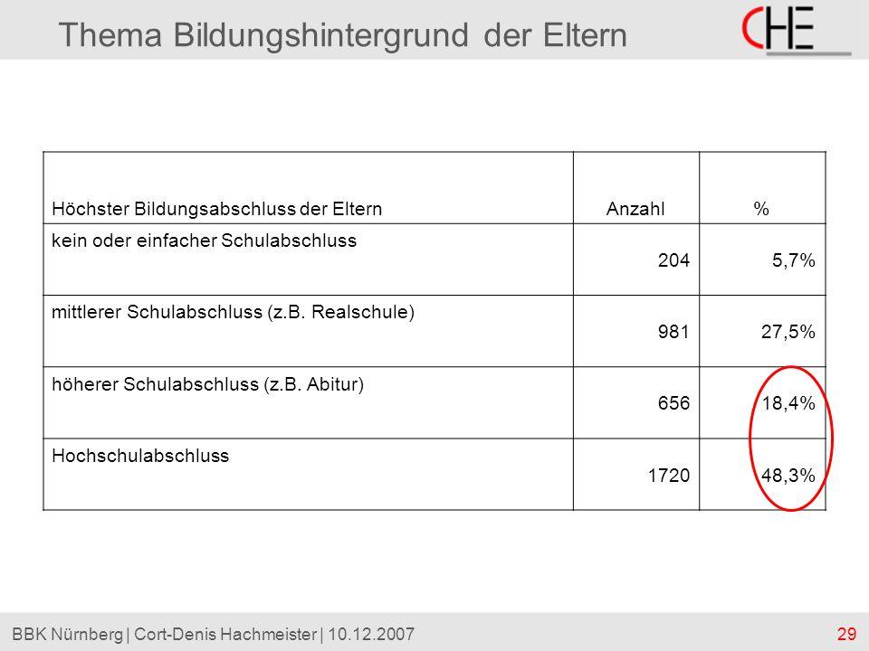 29BBK Nürnberg | Cort-Denis Hachmeister | 10.12.2007 Thema Bildungshintergrund der Eltern Höchster Bildungsabschluss der ElternAnzahl% kein oder einfa