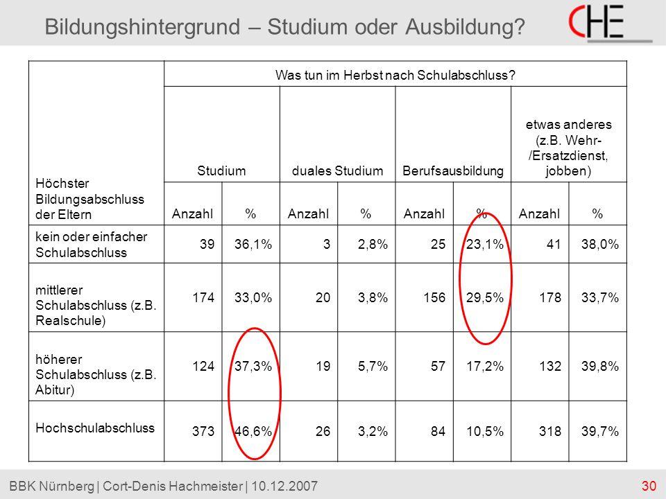 30BBK Nürnberg | Cort-Denis Hachmeister | 10.12.2007 Bildungshintergrund – Studium oder Ausbildung? Höchster Bildungsabschluss der Eltern Was tun im H