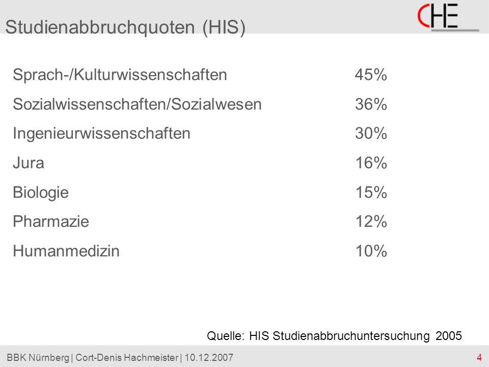 4BBK Nürnberg | Cort-Denis Hachmeister | 10.12.2007 Studienabbruchquoten (HIS) Sprach-/Kulturwissenschaften 45% Sozialwissenschaften/Sozialwesen36% In