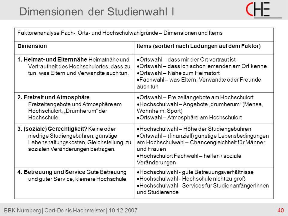 40BBK Nürnberg | Cort-Denis Hachmeister | 10.12.2007 Dimensionen der Studienwahl I Faktorenanalyse Fach-, Orts- und Hochschulwahlgründe – Dimensionen