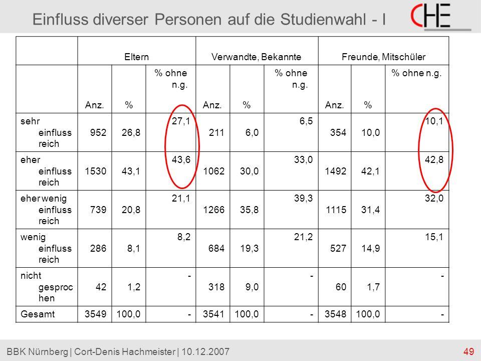 49BBK Nürnberg | Cort-Denis Hachmeister | 10.12.2007 Einfluss diverser Personen auf die Studienwahl - I ElternVerwandte, BekannteFreunde, Mitschüler A