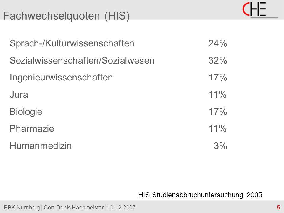 5BBK Nürnberg | Cort-Denis Hachmeister | 10.12.2007 Fachwechselquoten (HIS) Sprach-/Kulturwissenschaften 24% Sozialwissenschaften/Sozialwesen32% Ingen
