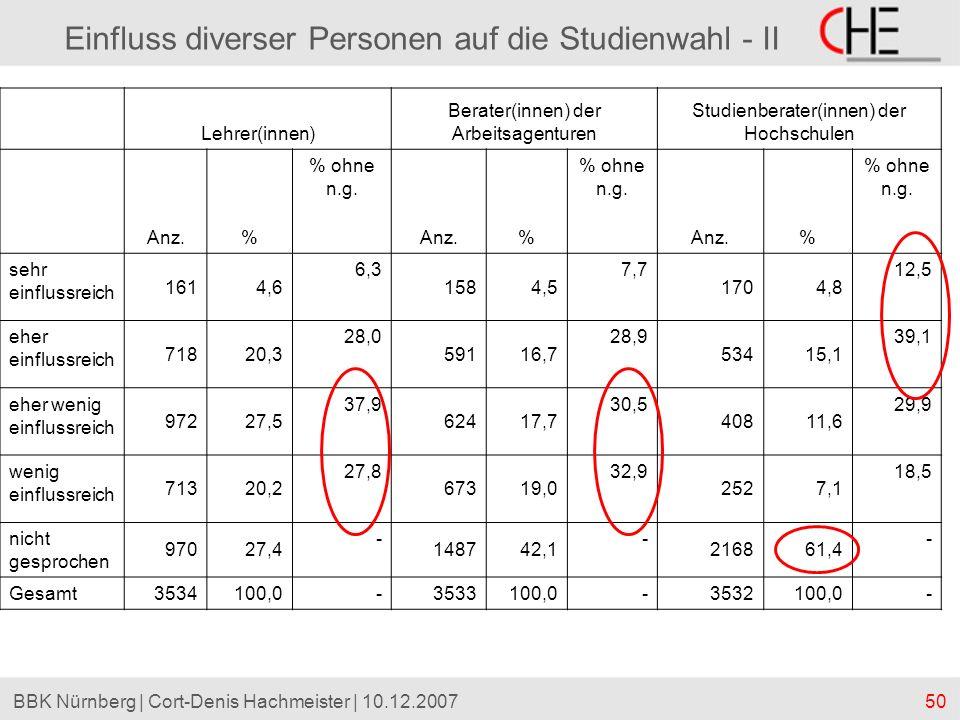 50BBK Nürnberg | Cort-Denis Hachmeister | 10.12.2007 Einfluss diverser Personen auf die Studienwahl - II Lehrer(innen) Berater(innen) der Arbeitsagent