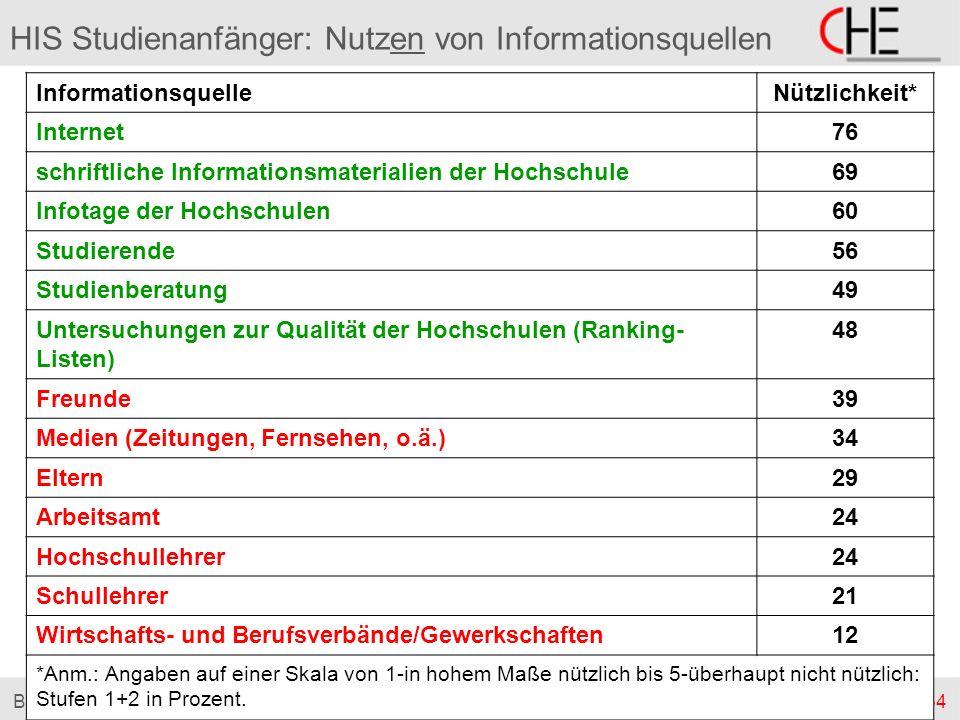 54BBK Nürnberg | Cort-Denis Hachmeister | 10.12.2007 HIS Studienanfänger: Nutzen von Informationsquellen InformationsquelleNützlichkeit* Internet76 sc