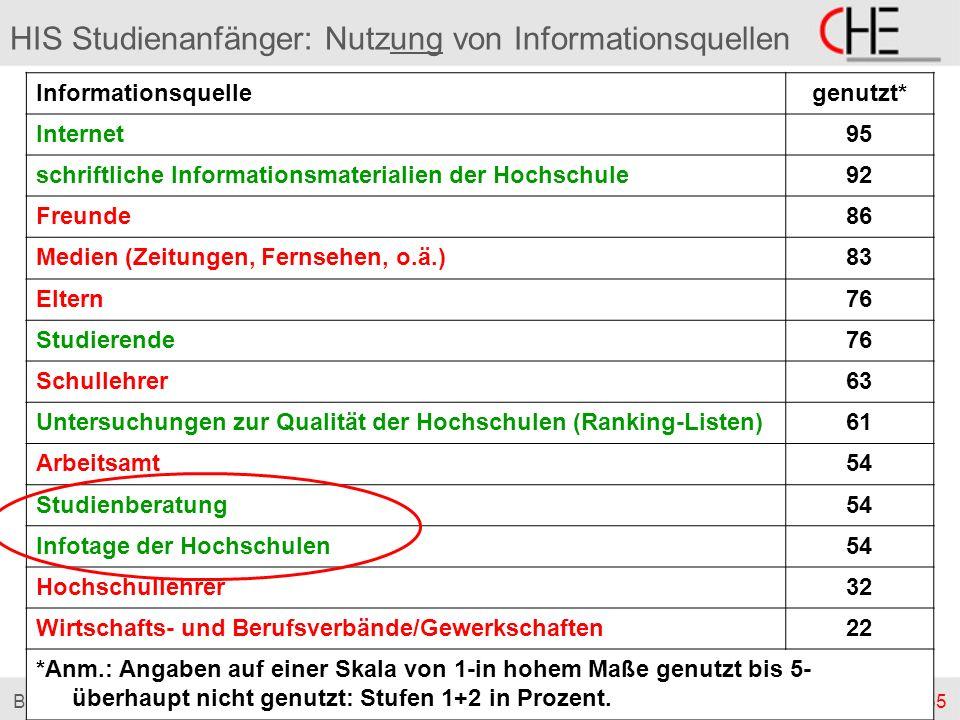 55BBK Nürnberg | Cort-Denis Hachmeister | 10.12.2007 HIS Studienanfänger: Nutzung von Informationsquellen Informationsquellegenutzt* Internet95 schrif