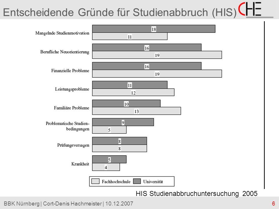 6BBK Nürnberg | Cort-Denis Hachmeister | 10.12.2007 Entscheidende Gründe für Studienabbruch (HIS) HIS Studienabbruchuntersuchung 2005