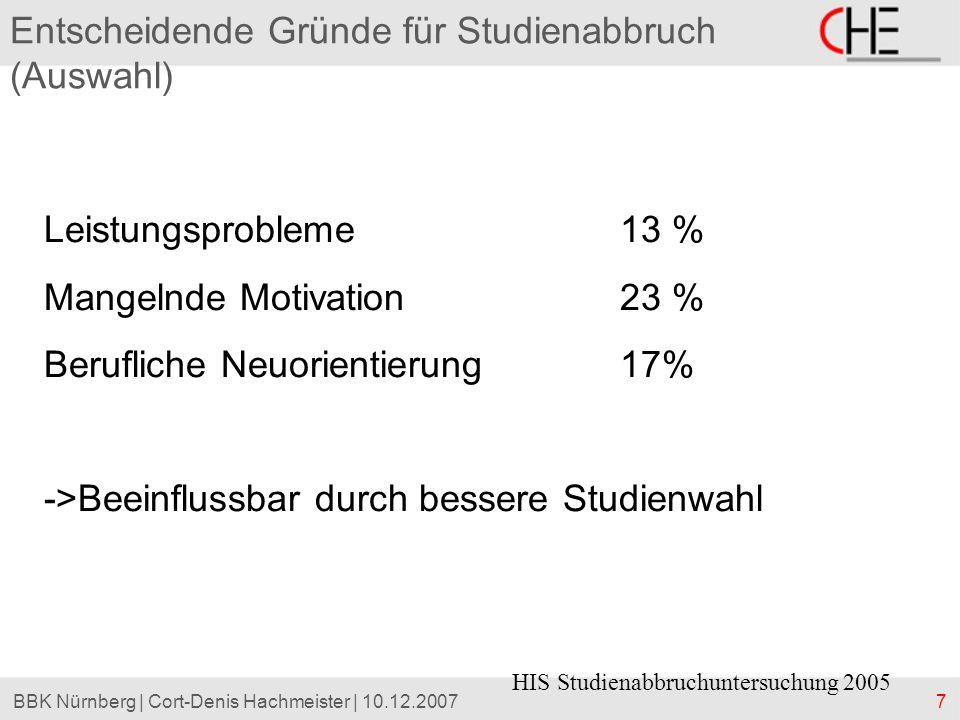 7BBK Nürnberg | Cort-Denis Hachmeister | 10.12.2007 Entscheidende Gründe für Studienabbruch (Auswahl) Leistungsprobleme 13 % Mangelnde Motivation23 %