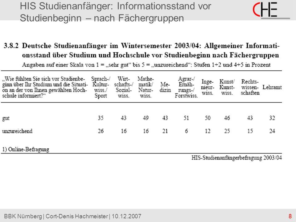 8BBK Nürnberg | Cort-Denis Hachmeister | 10.12.2007 HIS Studienanfänger: Informationsstand vor Studienbeginn – nach Fächergruppen