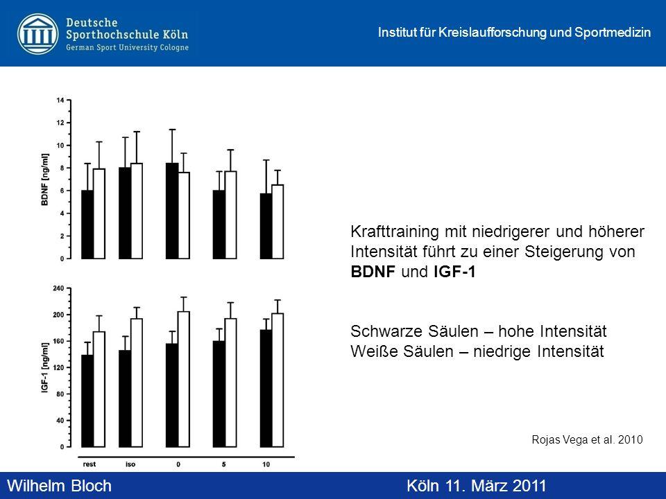 Wilhelm BlochAltenberg, 19. November 2010 Institut für Kreislaufforschung und Sportmedizin Wilhelm BlochKöln 11. März 2011 Krafttraining mit niedriger