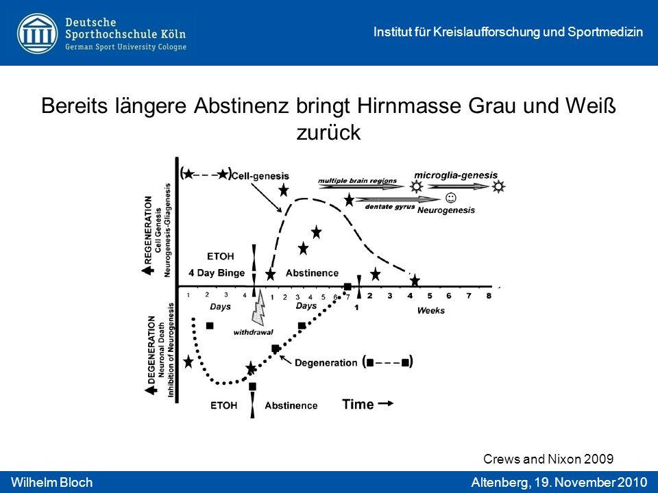 Wilhelm BlochAltenberg, 19. November 2010 Institut für Kreislaufforschung und Sportmedizin Crews and Nixon 2009 Bereits längere Abstinenz bringt Hirnm
