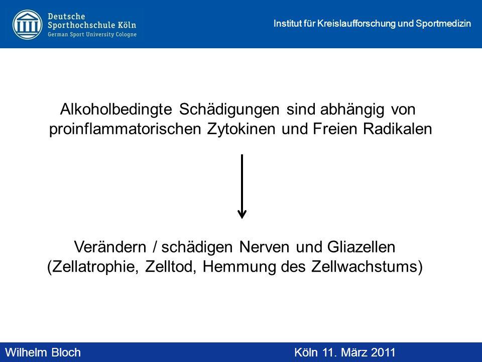 Wilhelm BlochAltenberg, 19. November 2010 Institut für Kreislaufforschung und Sportmedizin Wilhelm BlochKöln 11. März 2011 Alkoholbedingte Schädigunge