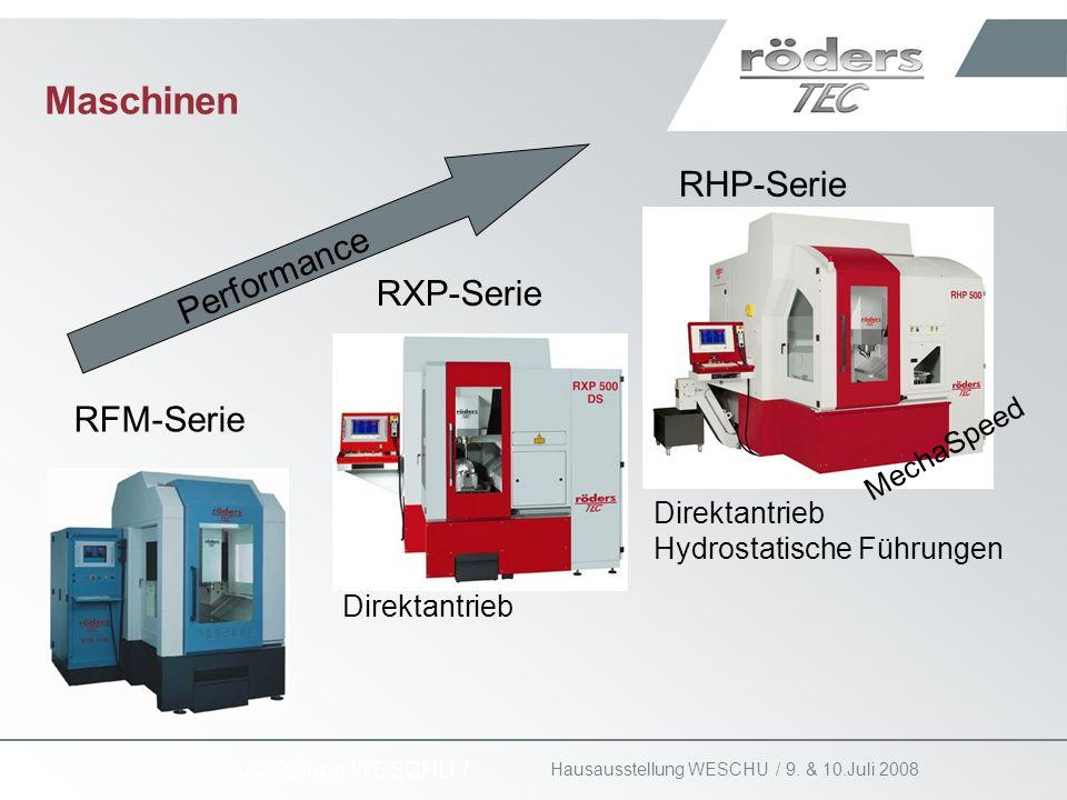 9. & 10.Juli 2008 Hausausstellung WESCHU / Maschinen RFM-Serie RHP-Serie RXP-Serie Performance Direktantrieb Hydrostatische Führungen MechaSpeed