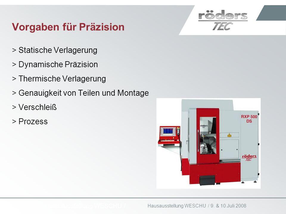 9. & 10.Juli 2008 Hausausstellung WESCHU / Vorgaben für Präzision >Statische Verlagerung >Dynamische Präzision >Thermische Verlagerung >Genauigkeit vo