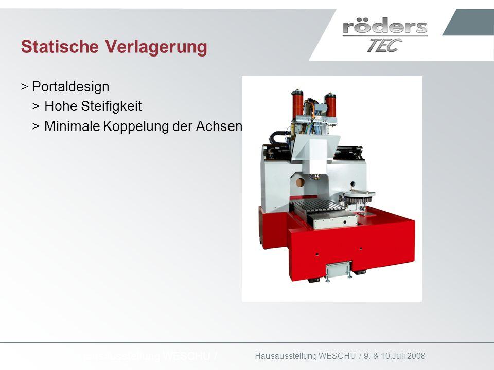 9. & 10.Juli 2008 Hausausstellung WESCHU / Statische Verlagerung >Portaldesign >Hohe Steifigkeit >Minimale Koppelung der Achsen