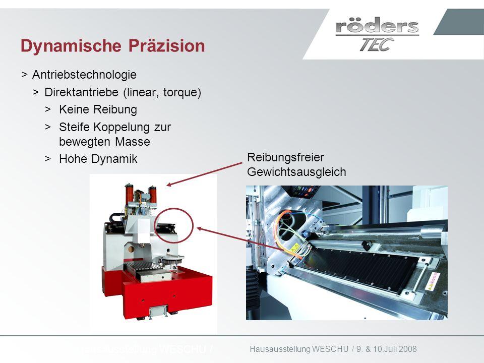 9. & 10.Juli 2008 Hausausstellung WESCHU / Dynamische Präzision >Antriebstechnologie >Direktantriebe (linear, torque) >Keine Reibung >Steife Koppelung