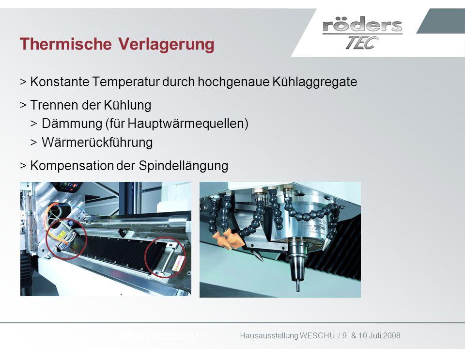 9. & 10.Juli 2008 Hausausstellung WESCHU / Thermische Verlagerung >Konstante Temperatur durch hochgenaue Kühlaggregate >Trennen der Kühlung >Dämmung (
