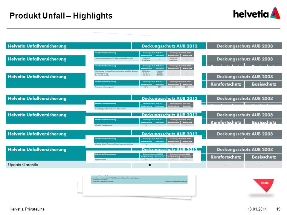 Helvetia PrivateLine19 Produkt Unfall – Highlights 18.01.2014
