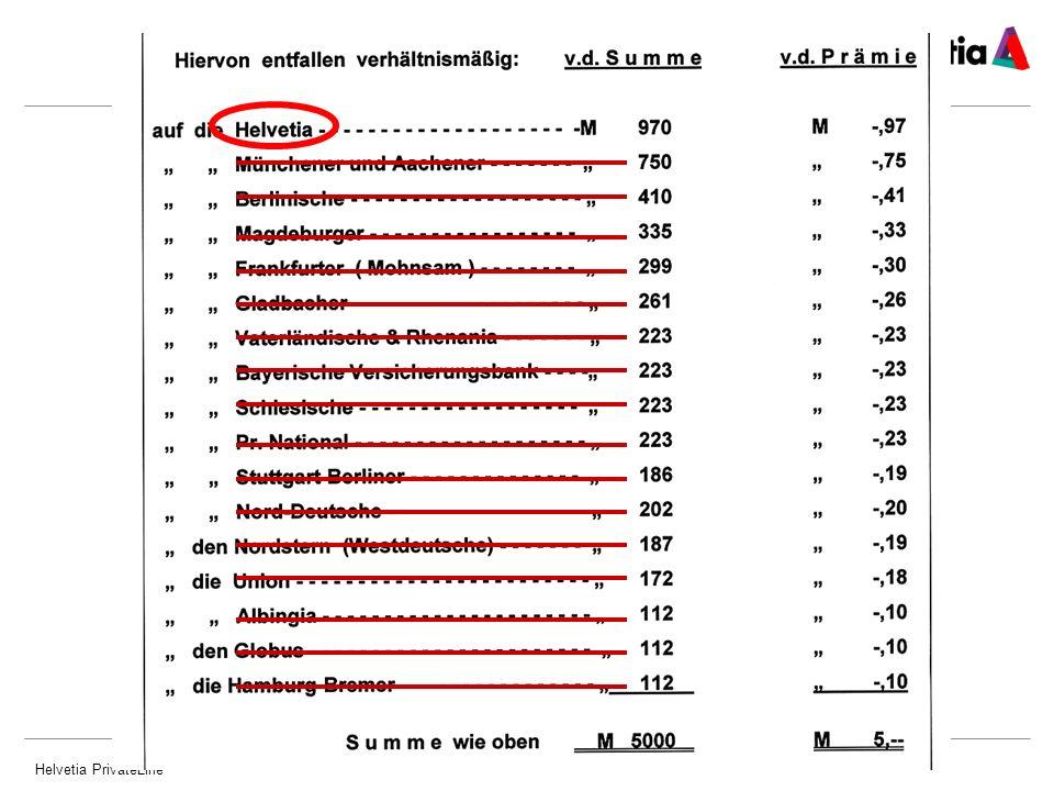 Helvetia PrivateLine16 Produkt Haftpflicht – Highlights 1618.01.2014