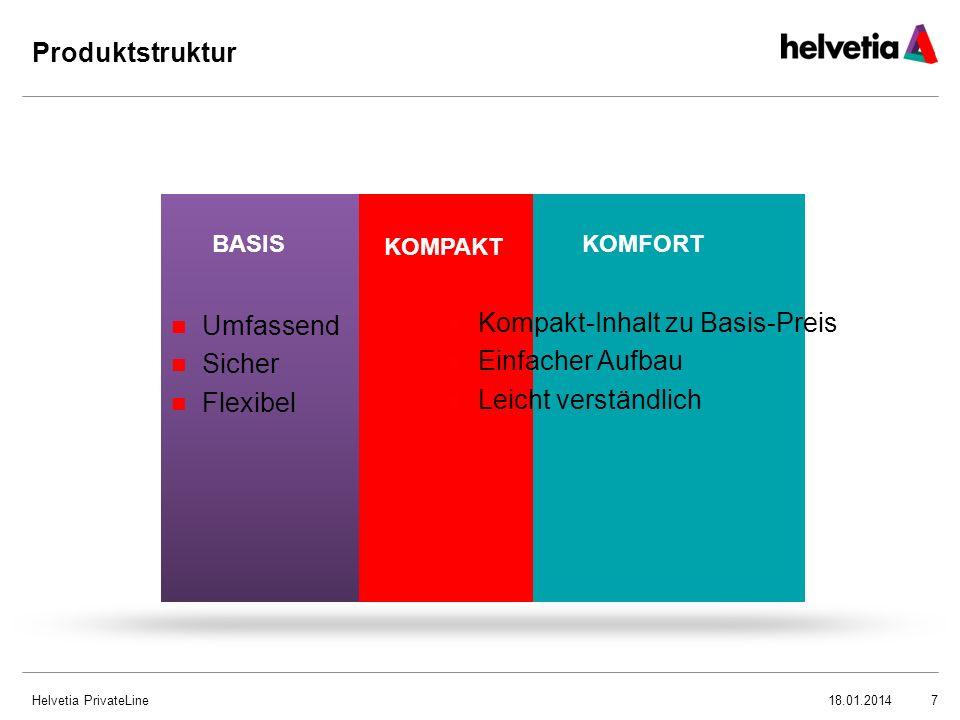Helvetia PrivateLine18 Produkte 18.01.201418 40 Deckungserweiterungen in Unfall